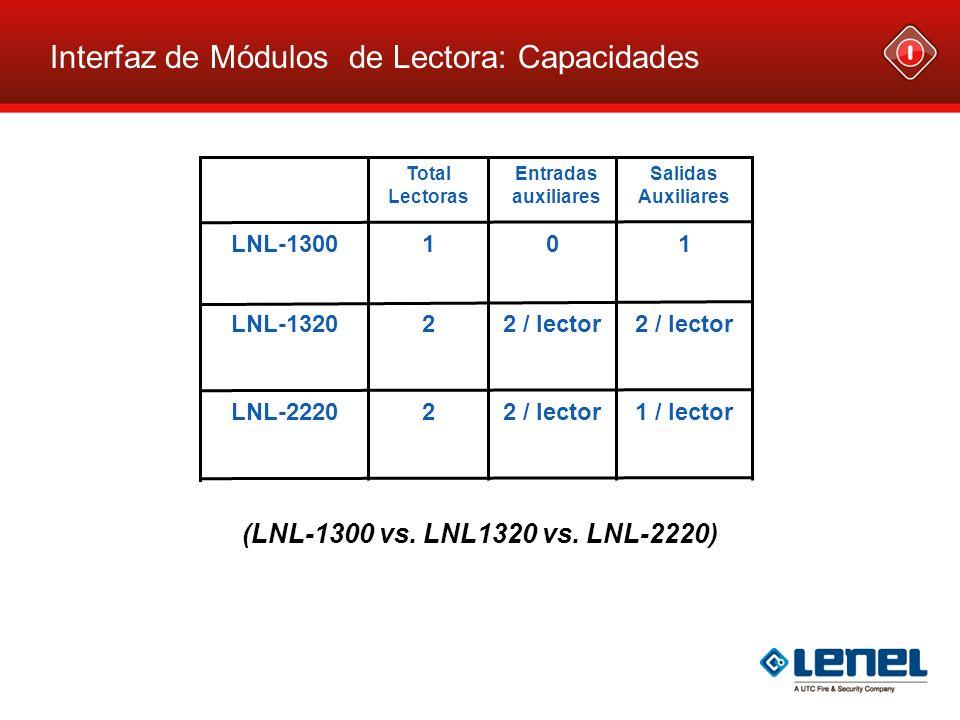 Interfaz de Módulos de Lectora: Capacidades