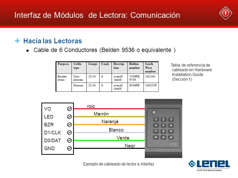 Interfaz de Módulos de Lectora: Comunicación