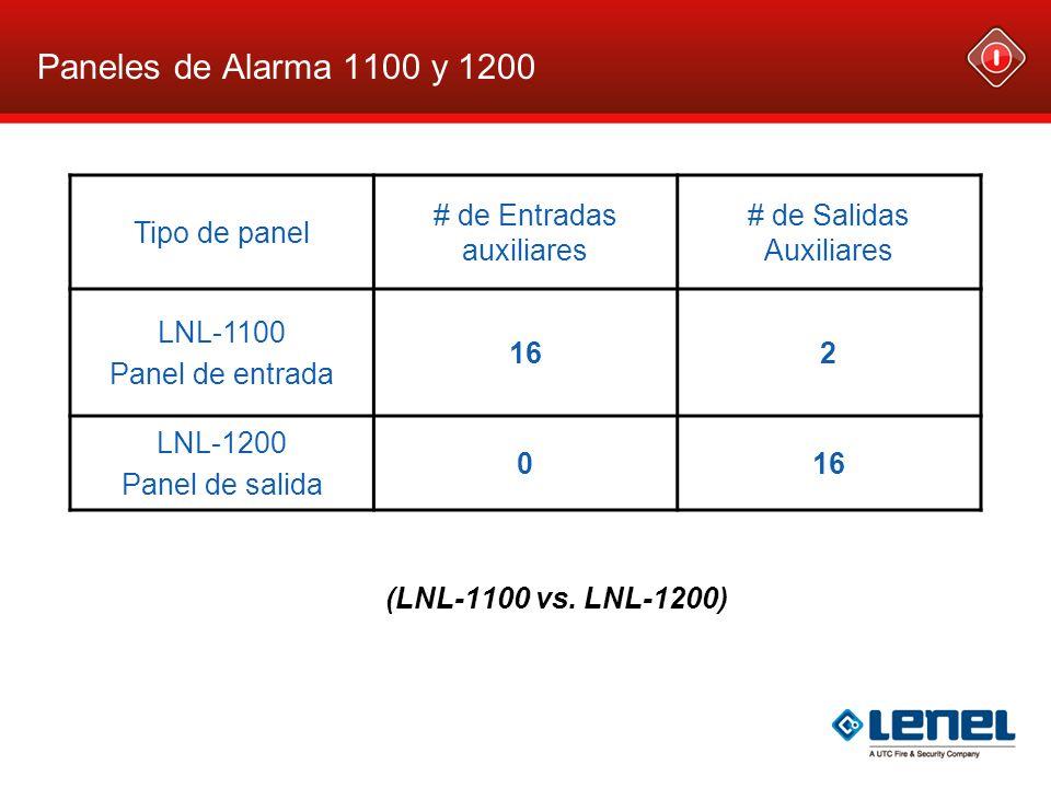 Paneles de Alarma 1100 y 1200 Tipo de panel # de Entradas auxiliares
