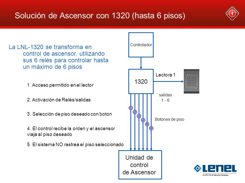 Soluci%C3%B3n+de+Ascensor+con+1320+%28hasta+6+pisos%29 lenel 1320 wiring diagram ewiring lenel 1320 wiring diagram at gsmx.co