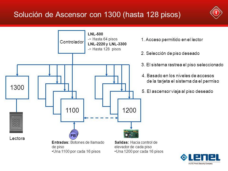 Solución de Ascensor con 1300 (hasta 128 pisos)