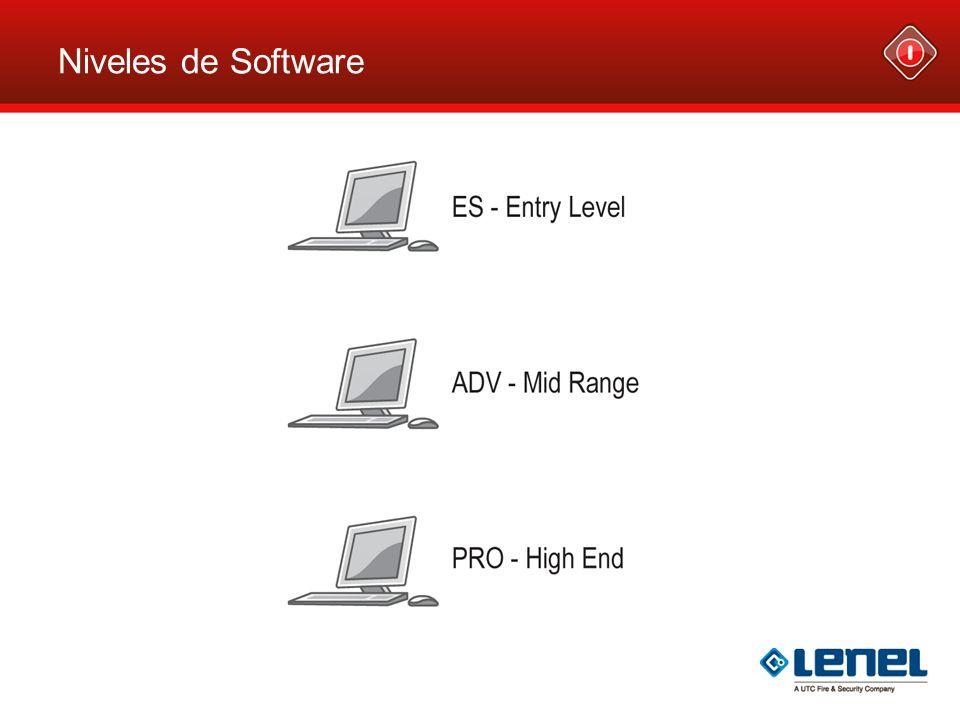 Niveles de Software