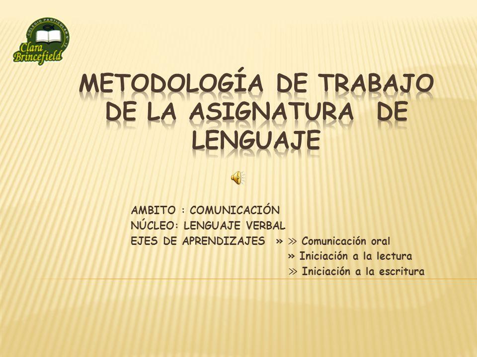 Metodología de trabajo de la asignatura de lenguaje
