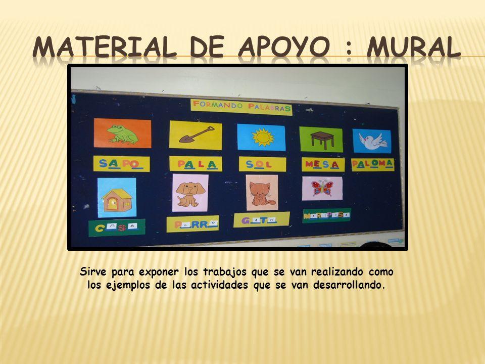 Material de apoyo : mural