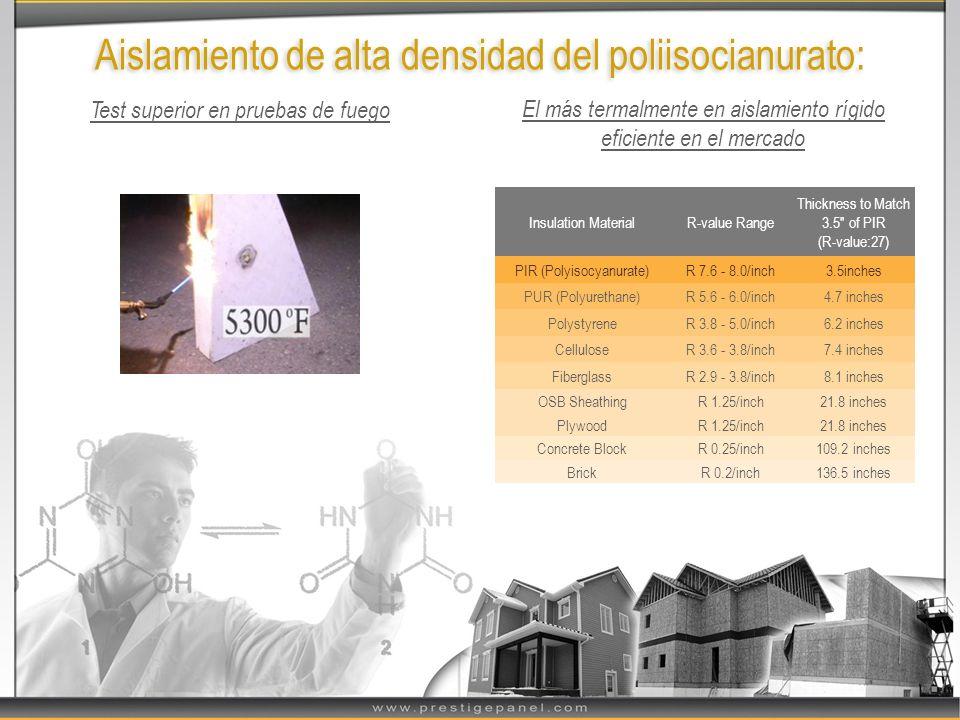Aislamiento de alta densidad del poliisocianurato: