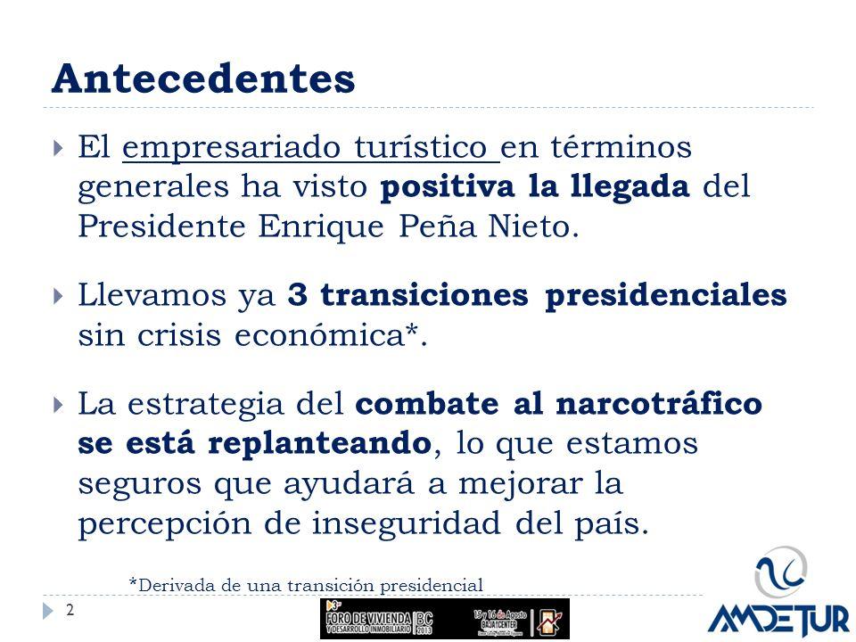 Antecedentes El empresariado turístico en términos generales ha visto positiva la llegada del Presidente Enrique Peña Nieto.