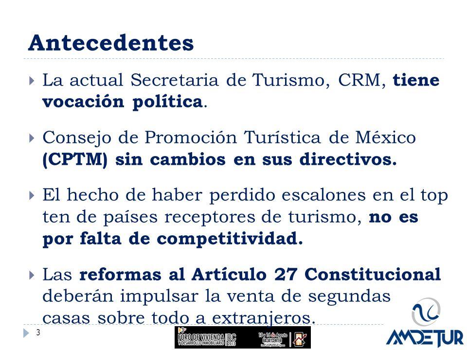 Antecedentes La actual Secretaria de Turismo, CRM, tiene vocación política.