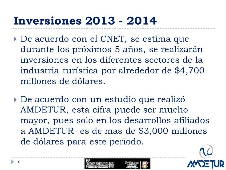 Inversiones 2013 - 2014
