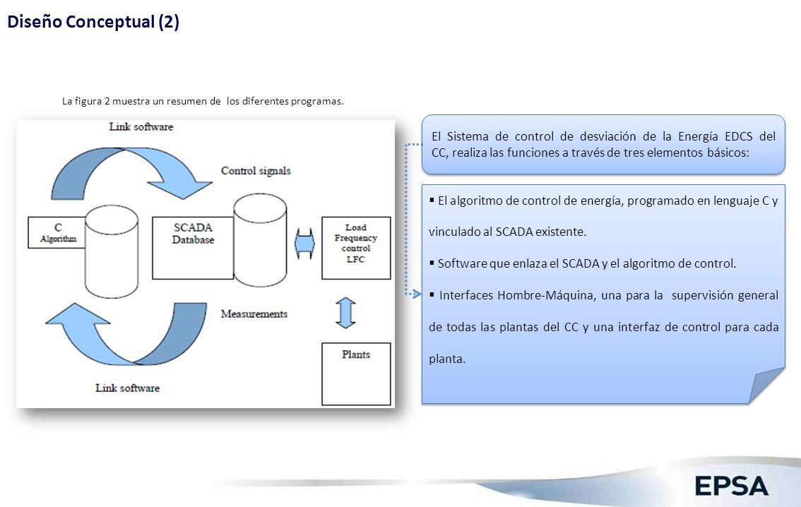 Diseño Conceptual (3)