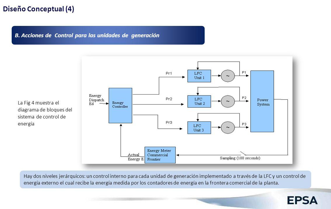 Diseño Conceptual (5)