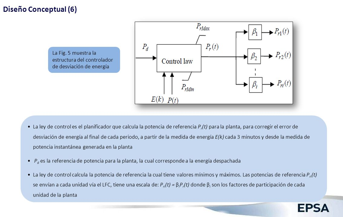 Diseño Conceptual (6.1)