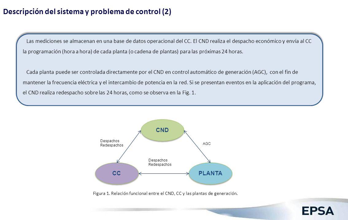 Descripción del sistema y problema de control (3)