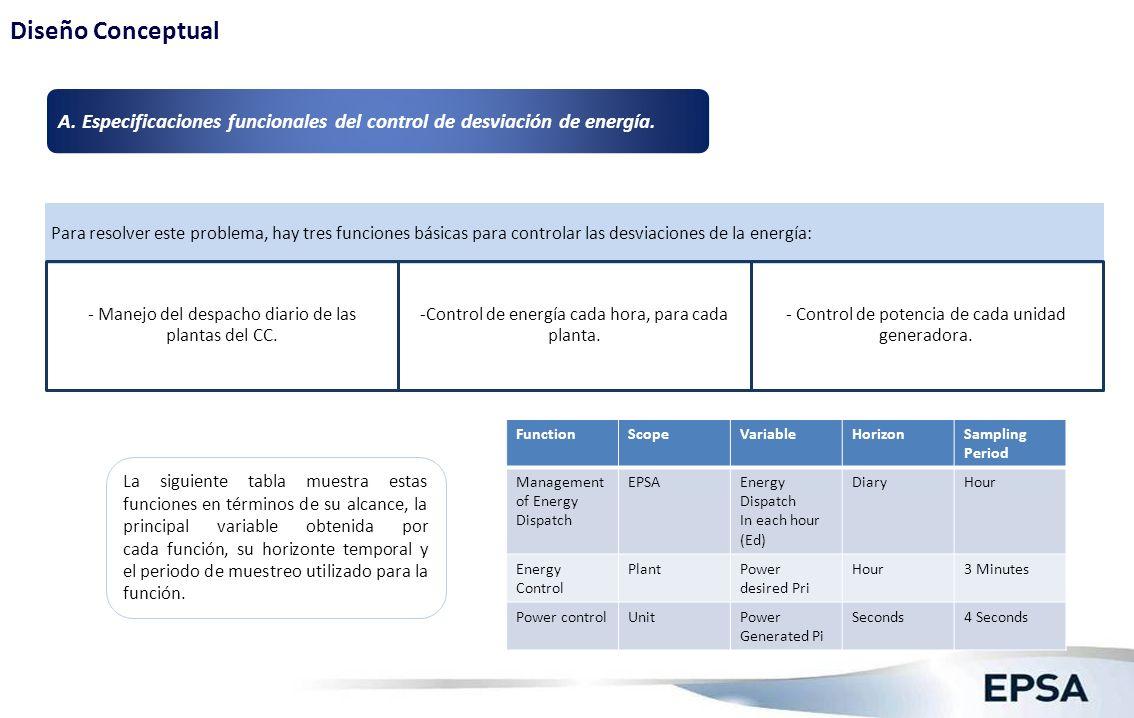 Diseño Conceptual (2) La figura 2 muestra un resumen de los diferentes programas.