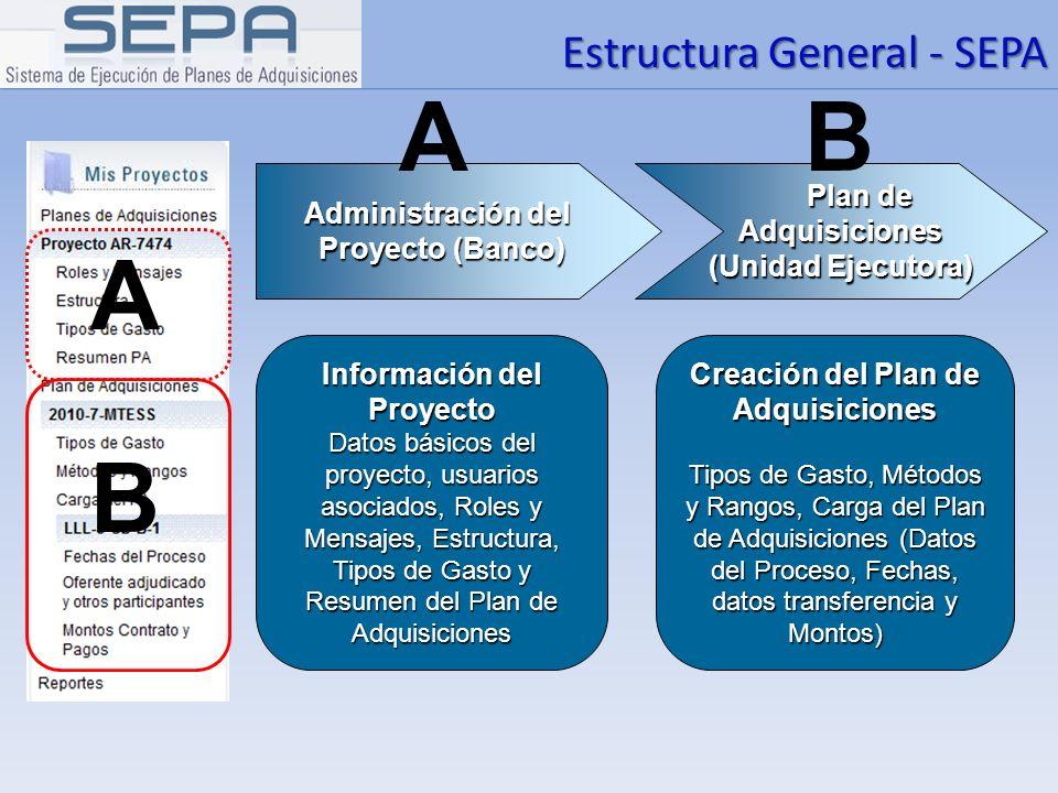 Información del Proyecto Creación del Plan de Adquisiciones