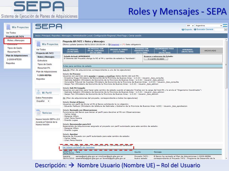 Roles y Mensajes - SEPA Acceso a verificar quienes tiene acceso al Plan de Adquisiciones en un proyecto especifico.