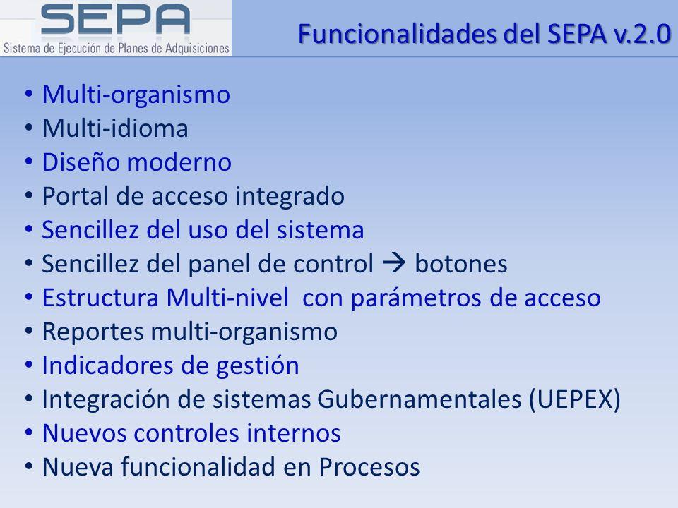 Funcionalidades del SEPA v.2.0