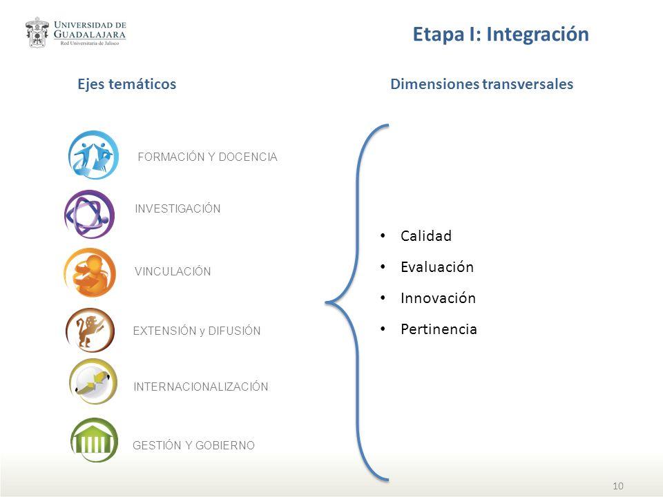 Etapa I: Integración Ejes temáticos Dimensiones transversales Calidad