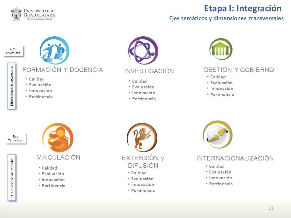 Etapa I: Integración Opción 2