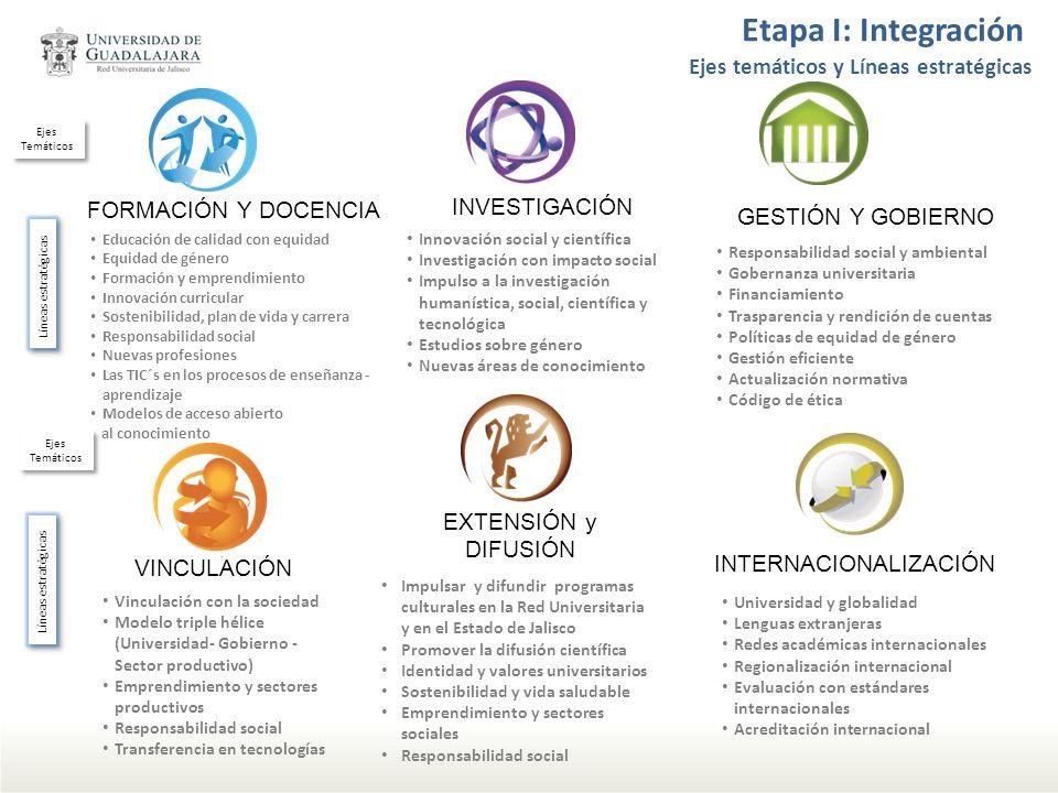 Etapa I: Integración Opción 2 Ejes temáticos y Líneas estratégicas