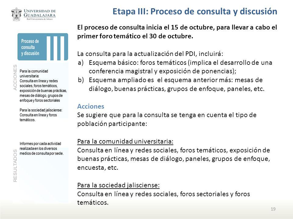 Etapa III: Proceso de consulta y discusión
