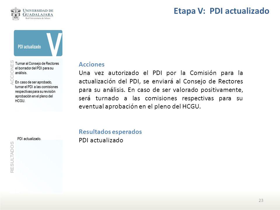 Etapa V: PDI actualizado