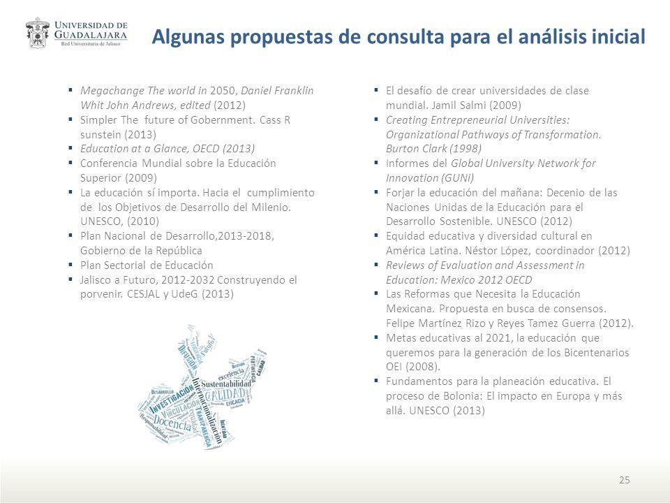 Algunas propuestas de consulta para el análisis inicial
