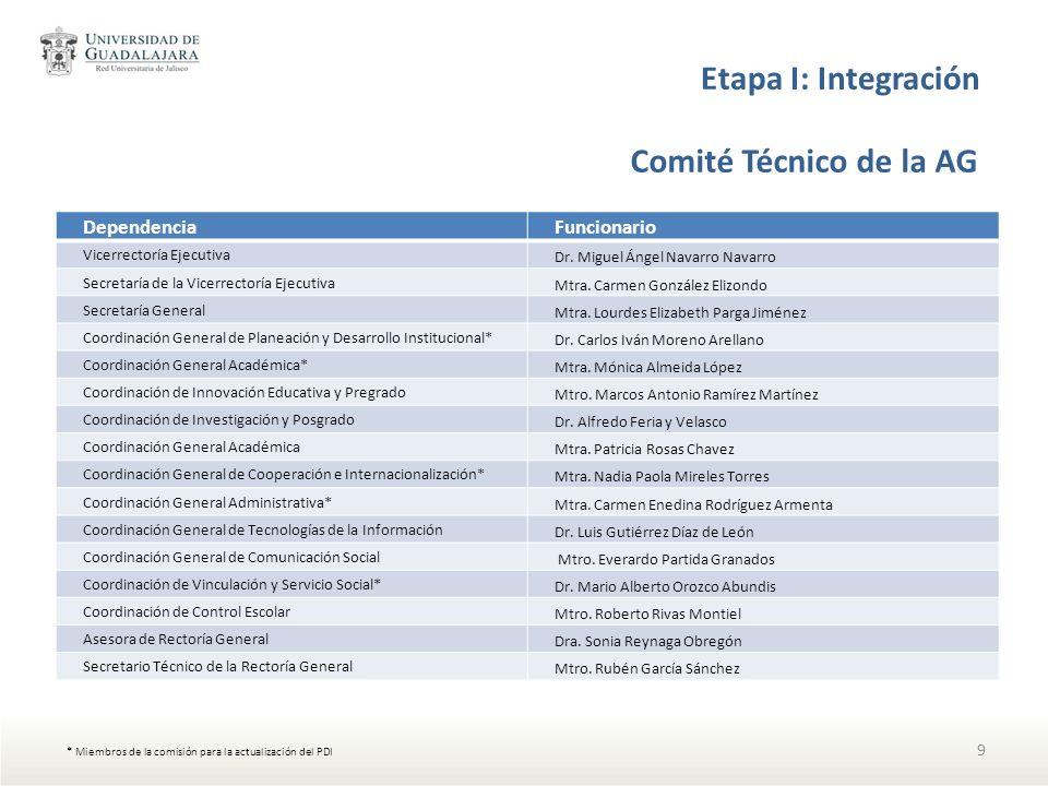 Etapa I: Integración Comité Técnico de la AG Dependencia Funcionario