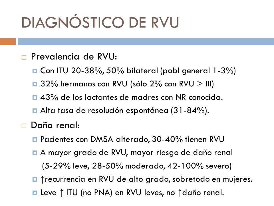 DIAGNÓSTICO DE RVU Prevalencia de RVU: Daño renal: