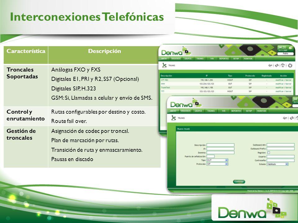 Interconexiones Telefónicas