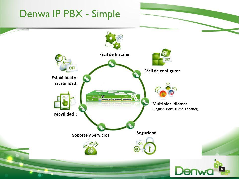 Denwa IP PBX - Simple Fácil de Instalar Fácil de configurar