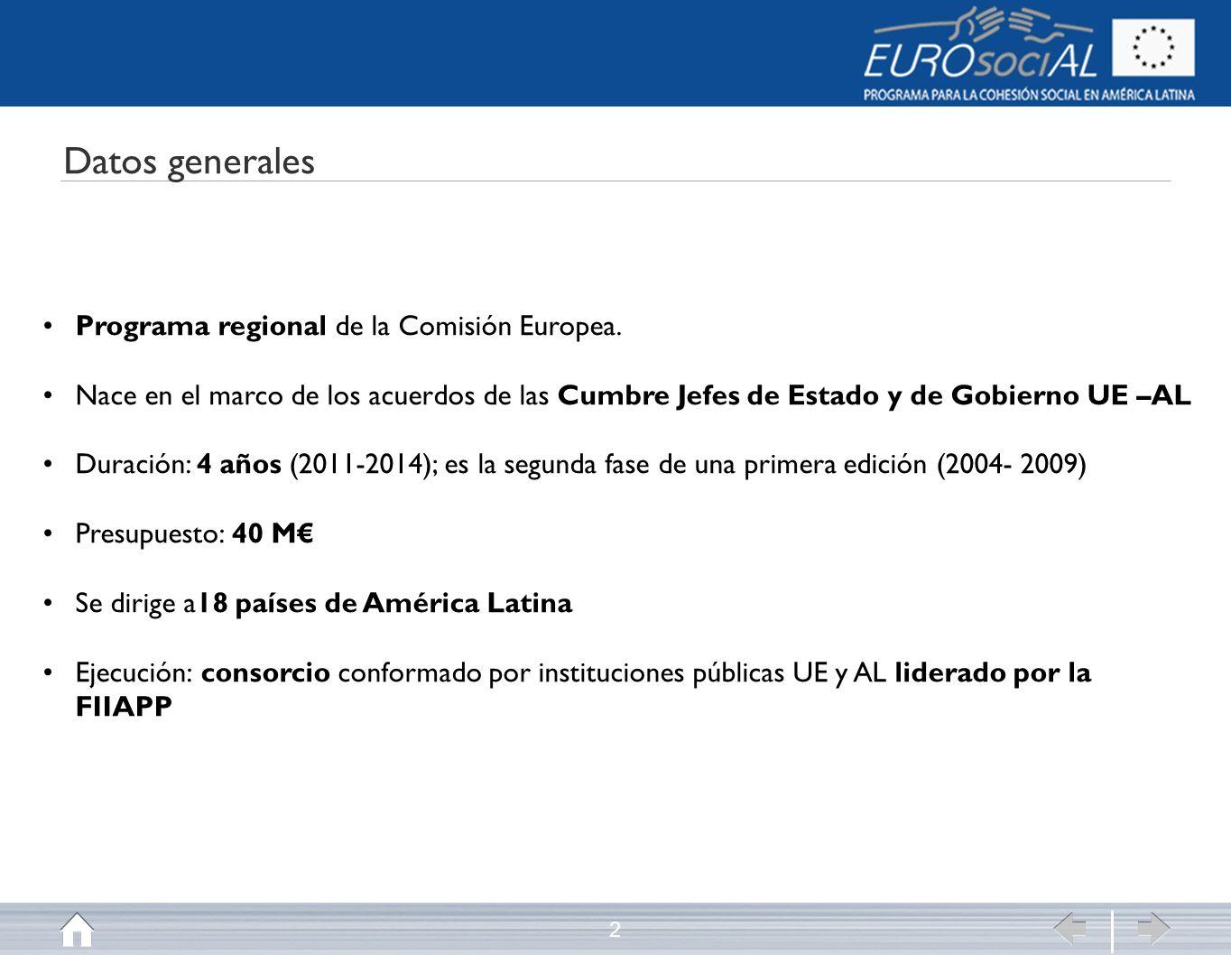 Datos generales Programa regional de la Comisión Europea.