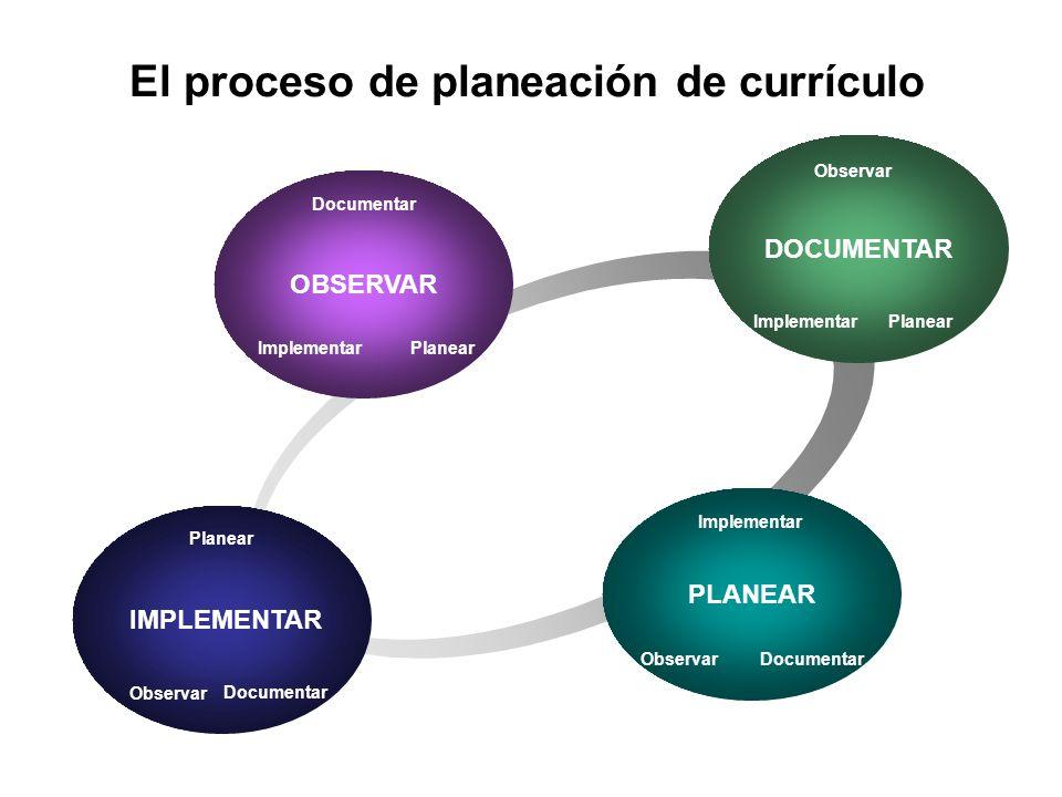 El proceso de planeación de currículo