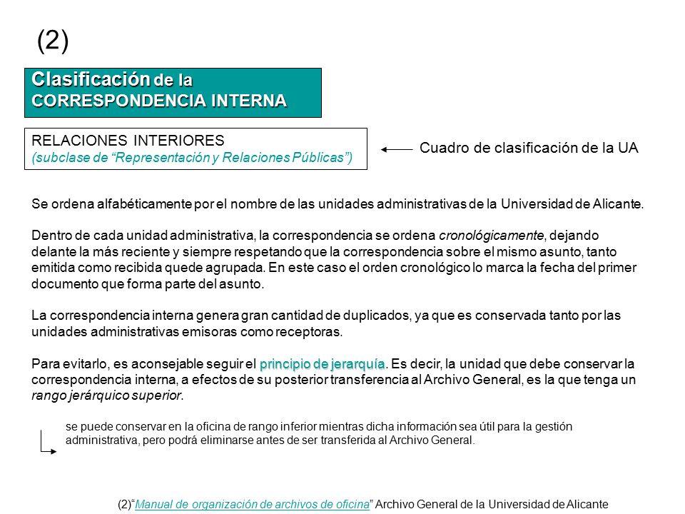 El archivo de oficina gesti n ppt descargar - Oficina europea de patentes y marcas alicante ...