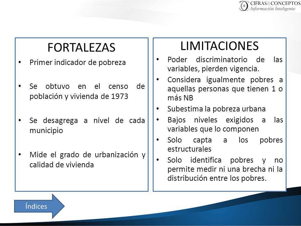 FORTALEZAS LIMITACIONES Primer indicador de pobreza