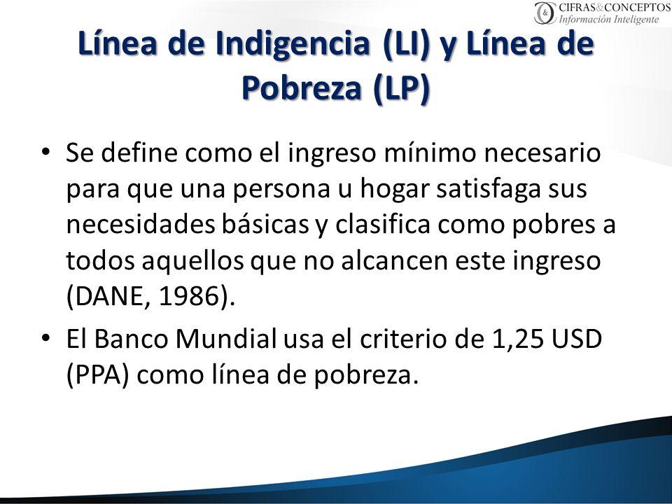 Línea de Indigencia (LI) y Línea de Pobreza (LP)