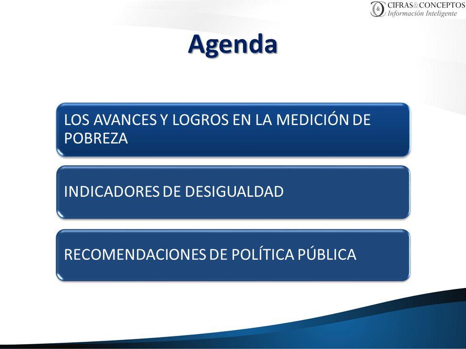 Agenda LOS AVANCES Y LOGROS EN LA MEDICIÓN DE POBREZA