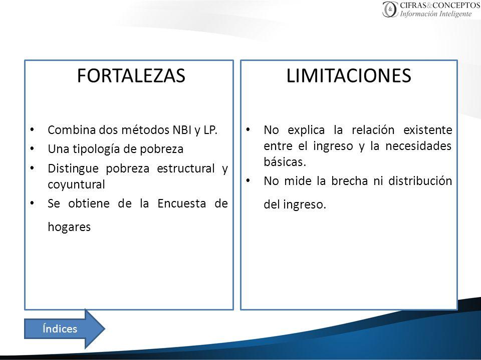 FORTALEZAS LIMITACIONES Combina dos métodos NBI y LP.