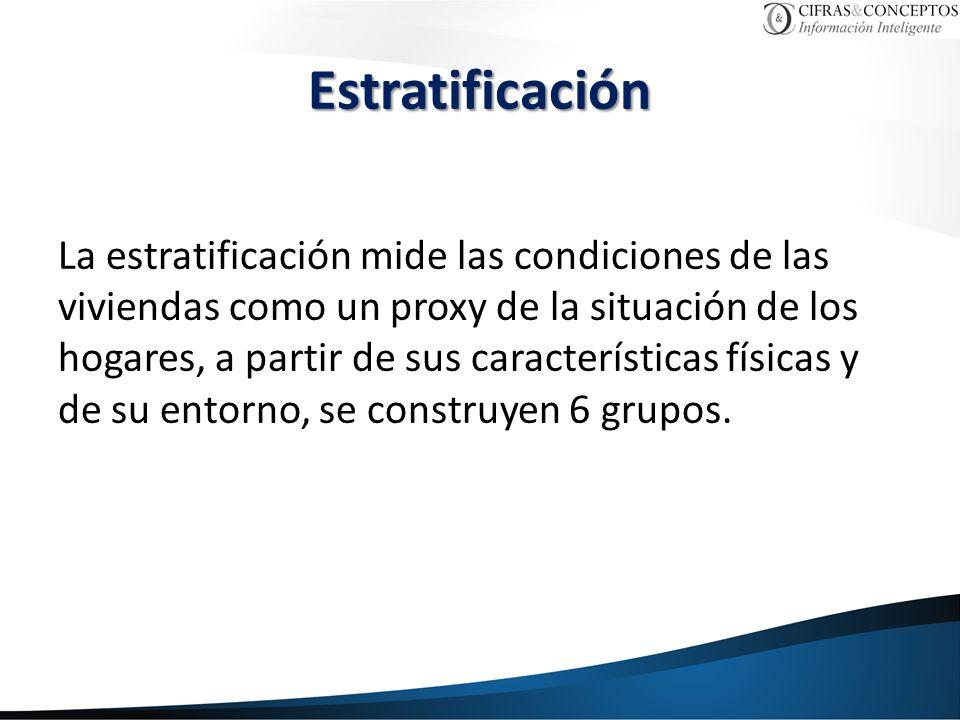 Estratificación