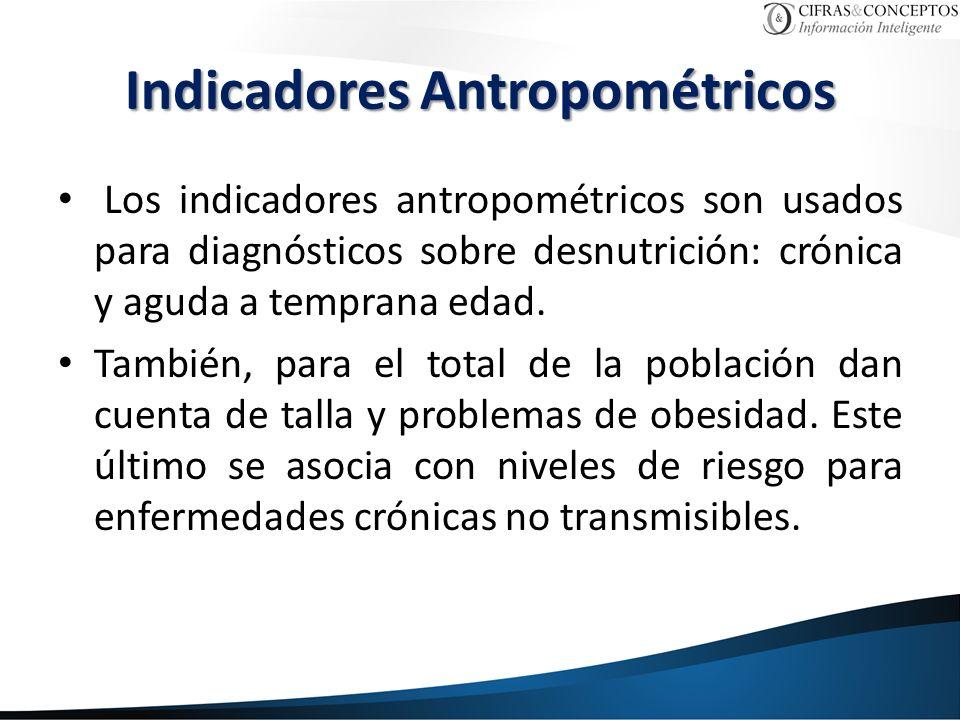 Indicadores Antropométricos