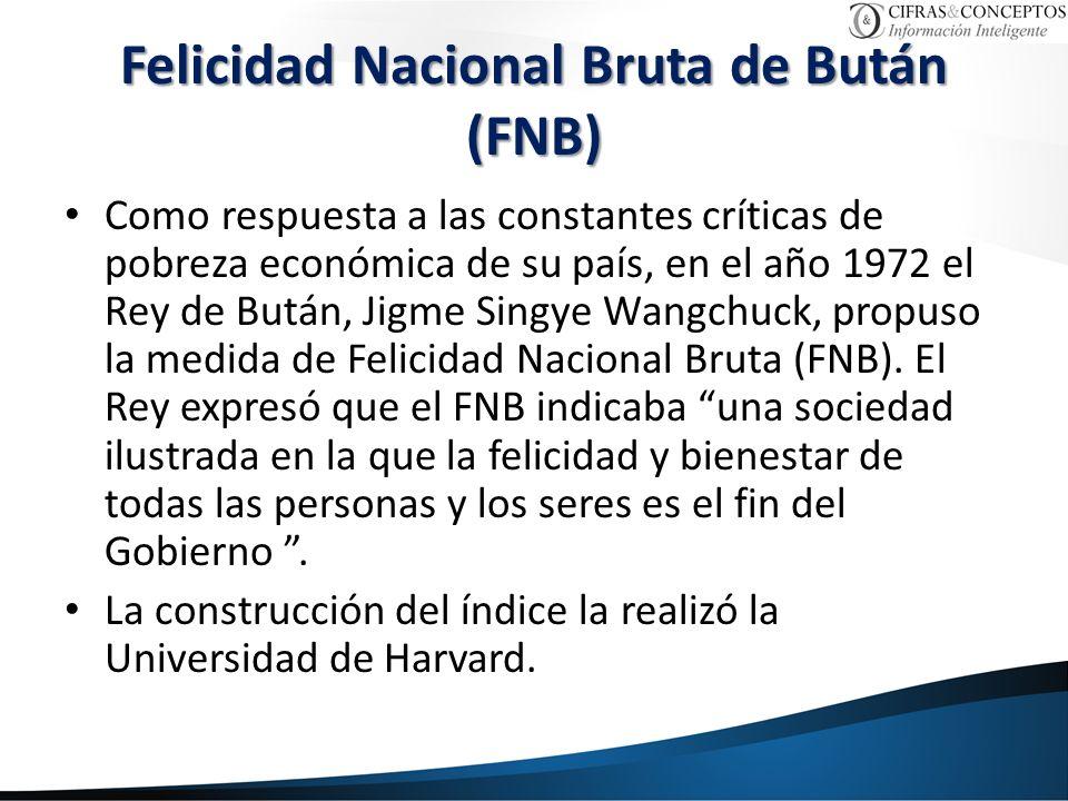 Felicidad Nacional Bruta de Bután (FNB)