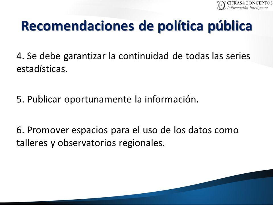 Recomendaciones de política pública