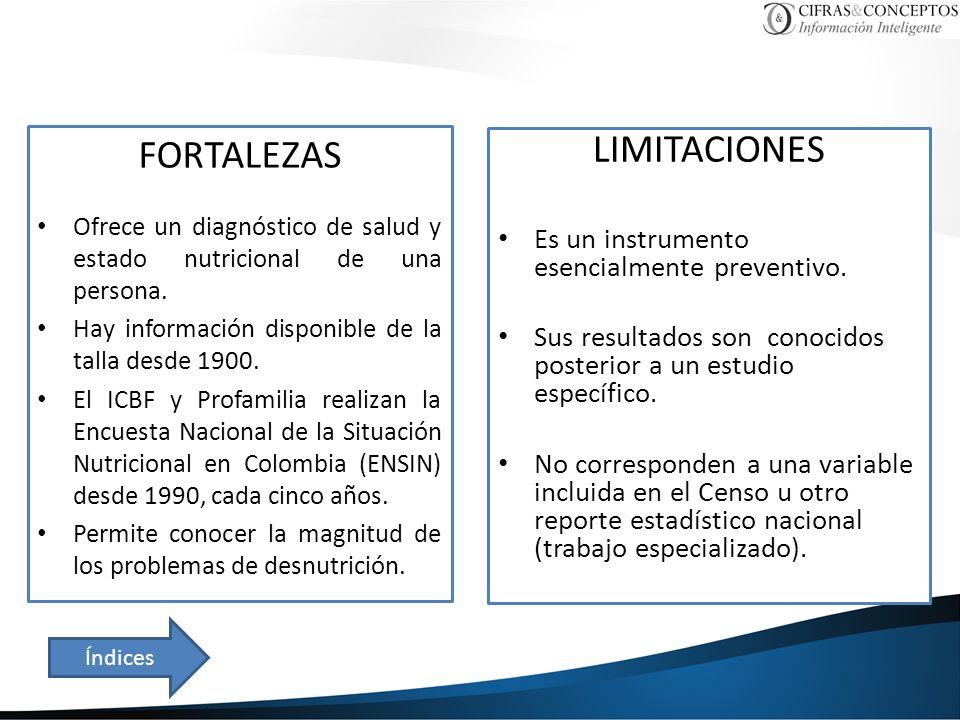 FORTALEZAS LIMITACIONES Es un instrumento esencialmente preventivo.