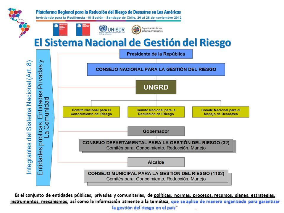 El Sistema Nacional de Gestión del Riesgo