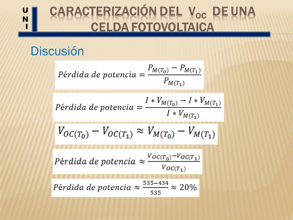 Caracterización Del VOC De Una Celda Fotovoltaica