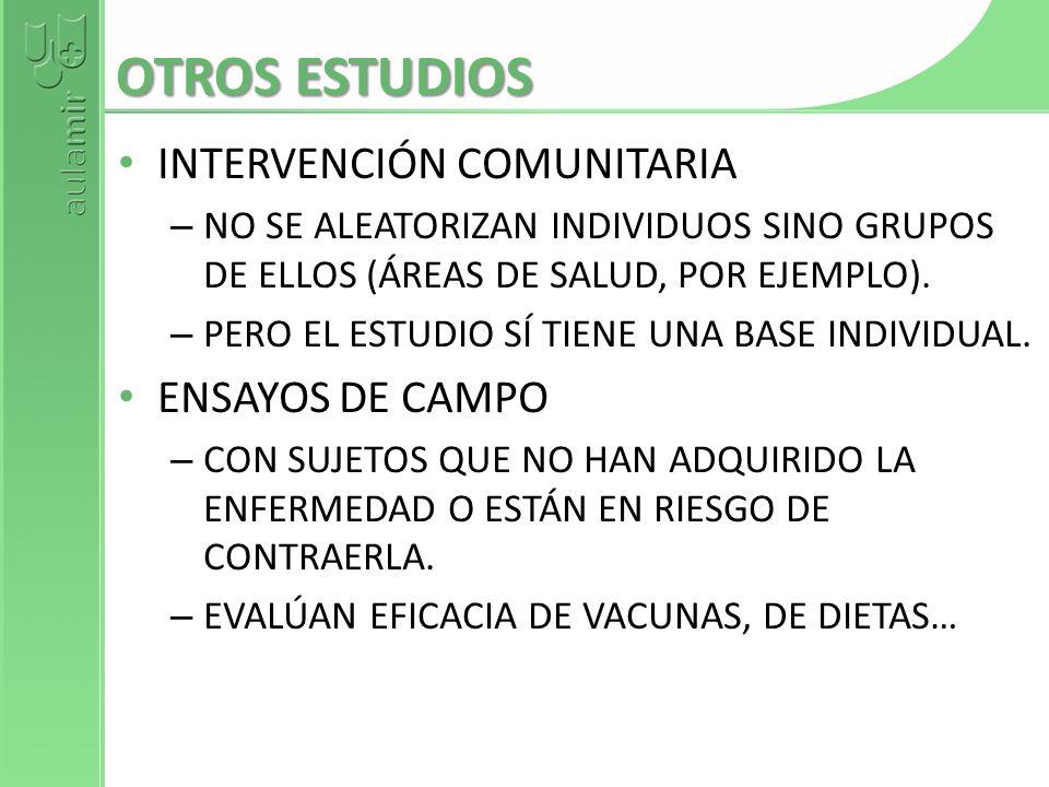 OTROS ESTUDIOS INTERVENCIÓN COMUNITARIA ENSAYOS DE CAMPO