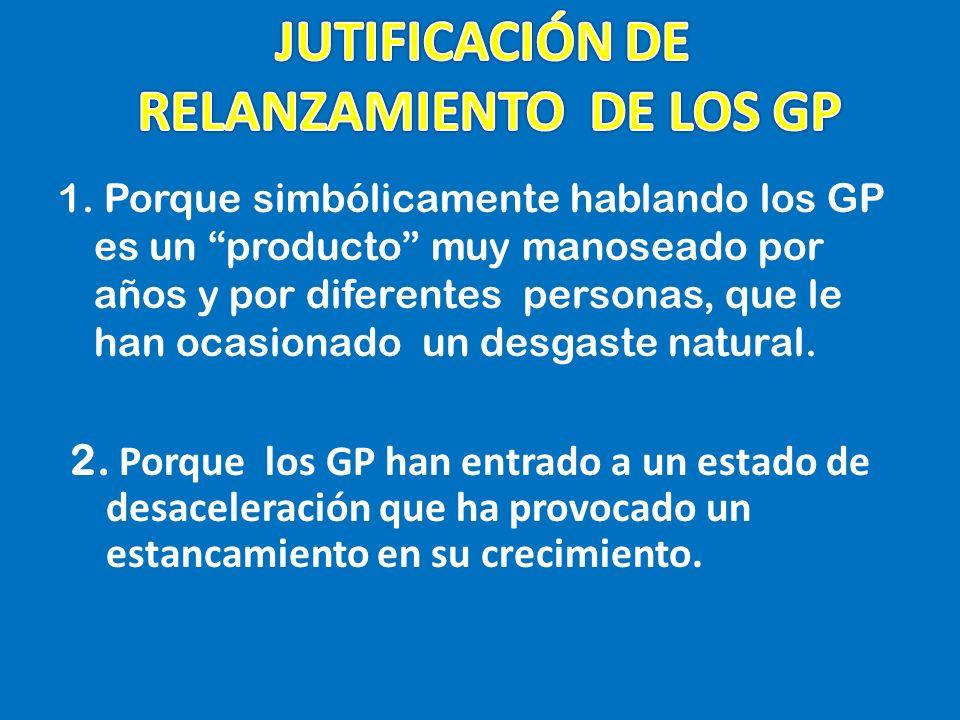 RELANZAMIENTO DE LOS GP