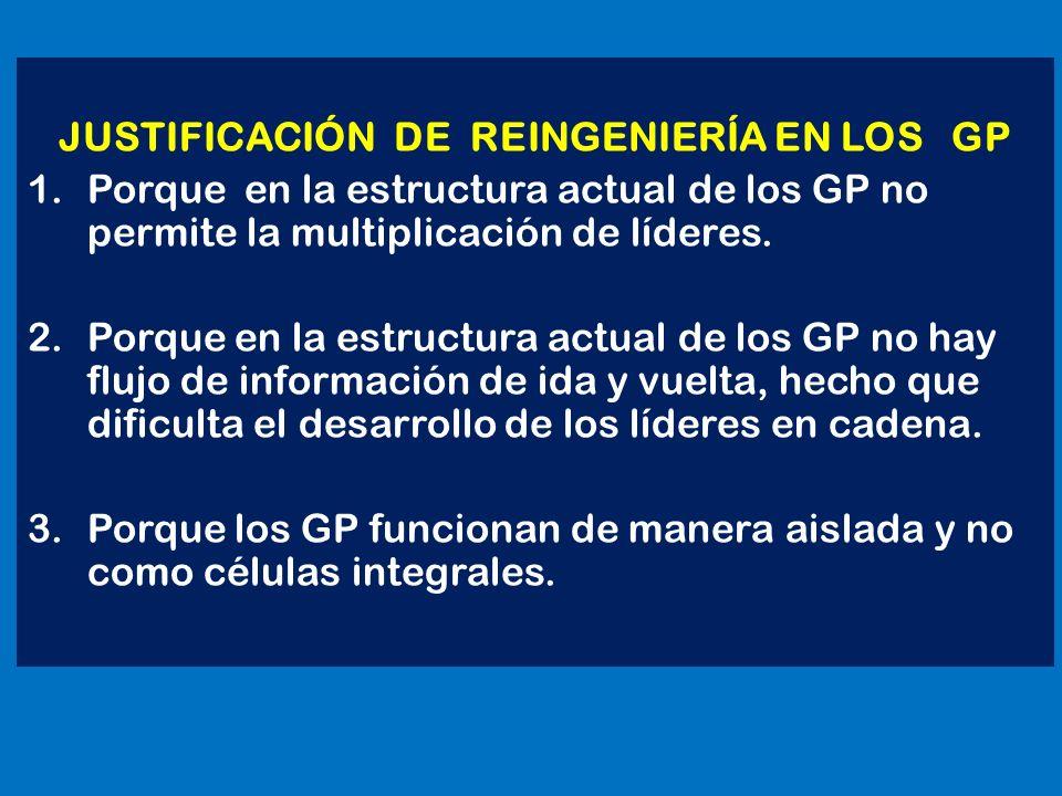 JUSTIFICACIÓN DE REINGENIERÍA EN LOS GP