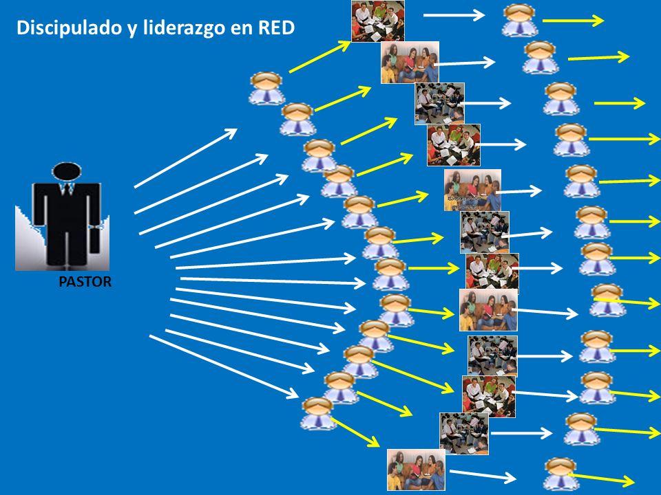 Discipulado y liderazgo en RED
