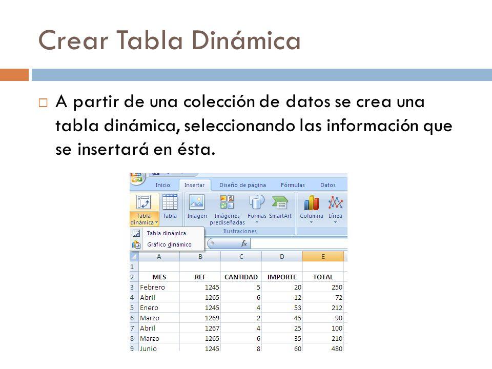 Crear Tabla Dinámica A partir de una colección de datos se crea una tabla dinámica, seleccionando las información que se insertará en ésta.