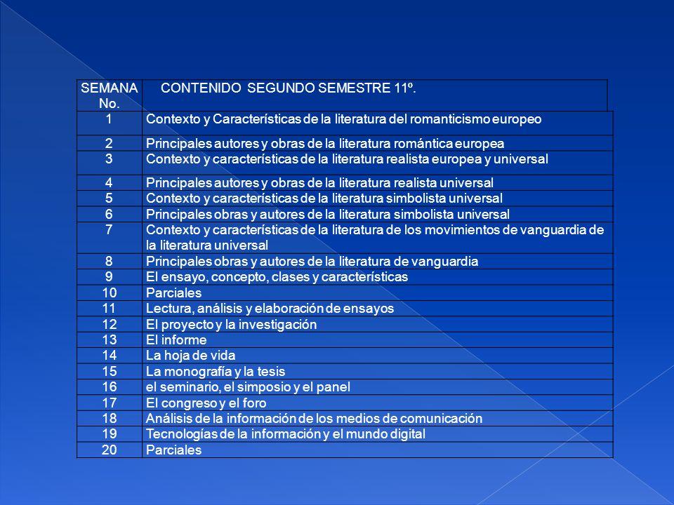 SEMANA No. CONTENIDO SEGUNDO SEMESTRE 11º. 1. Contexto y Características de la literatura del romanticismo europeo.